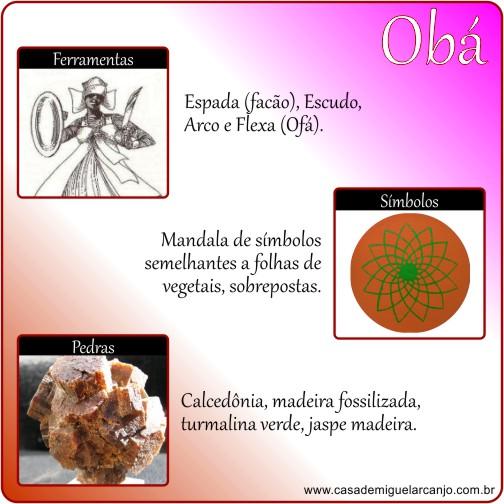 Infográfico_Obá_Ferramentas-Simbolos-Pedras
