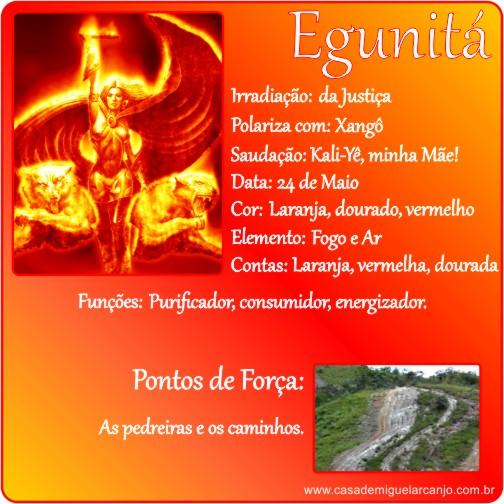 Infográfico_Egunitá_Dados-Gerais