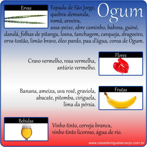 Infográfico_Ogum_Ervas-Frutas-Flores-Bebidas
