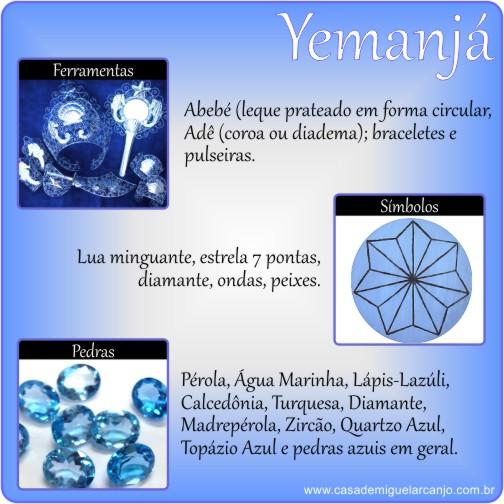 Infográfico_Yemanjá_Ferramentas-Simbolos-Pedras