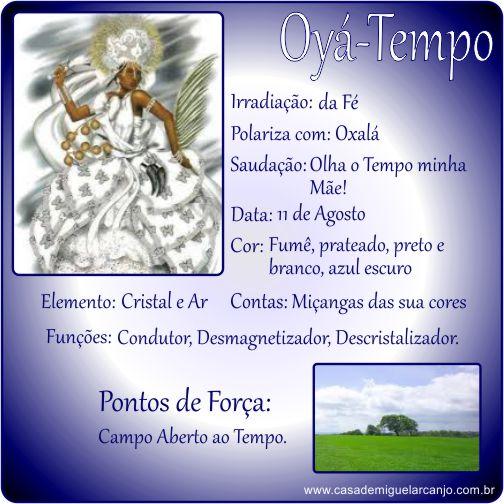 Infográfico_Oyá_Dados-Gerais