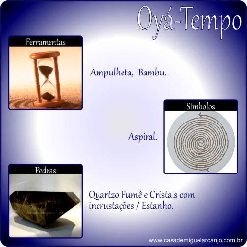 Infográfico_Oyá_Ferramentas-Simbolos-Pedras
