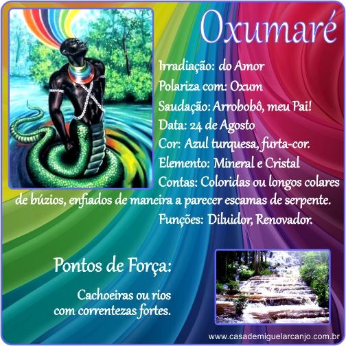 Infográfico_Oxumaré_Dados-Gerais