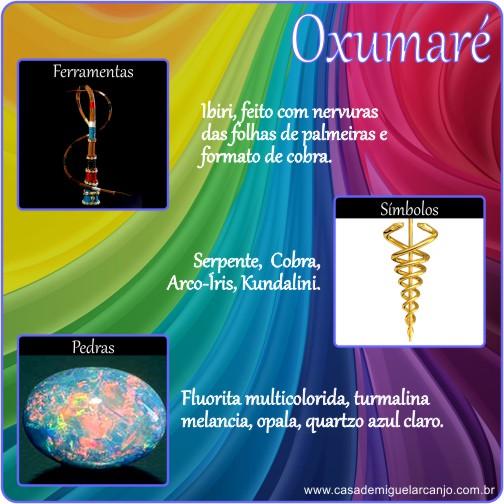 Infográfico_Oxumaré_Ferramentas-Simbolos-Pedras
